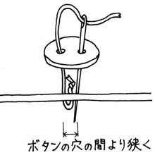 ボタンの糸の位置